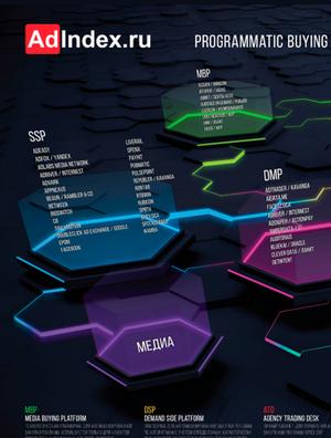 PROGRAMMATIC BUYING TECHNOLOGY MAP
