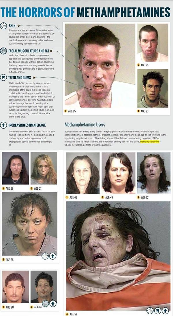 Наркомания ужасы запой вред
