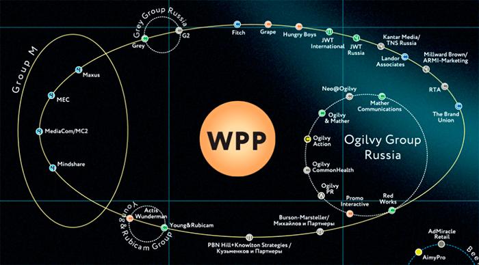Соррел: WPP снижает прогнозы по России из-за украинского кризиса