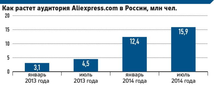 Лучшие порно сайты рунета 2009