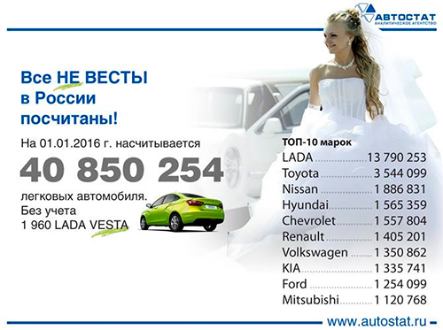 К рекламной войне «АвтоВАЗа» подключились Сitroen, Audi и Volkswagen