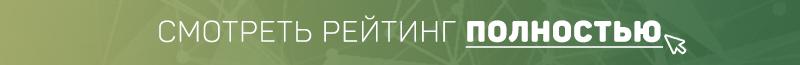 Рейтинг российских медийных агентств по объему закупок рекламы в 2015 году