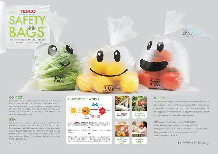 Видео, Маркетинг и коммуникации - В Китае созданы пакеты для продуктов, очищающие от пестицидов (ВИДЕО)