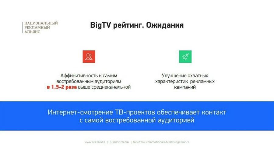 НРА с октября начинает продажи рекламы на ТНТ по «Big TV рейтингам»