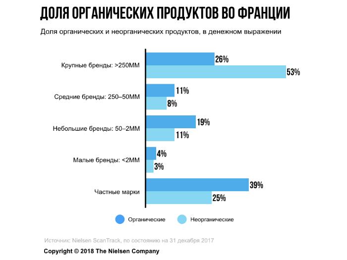 Nielsen: две трети россиян готовы изменить свое потребительское поведение