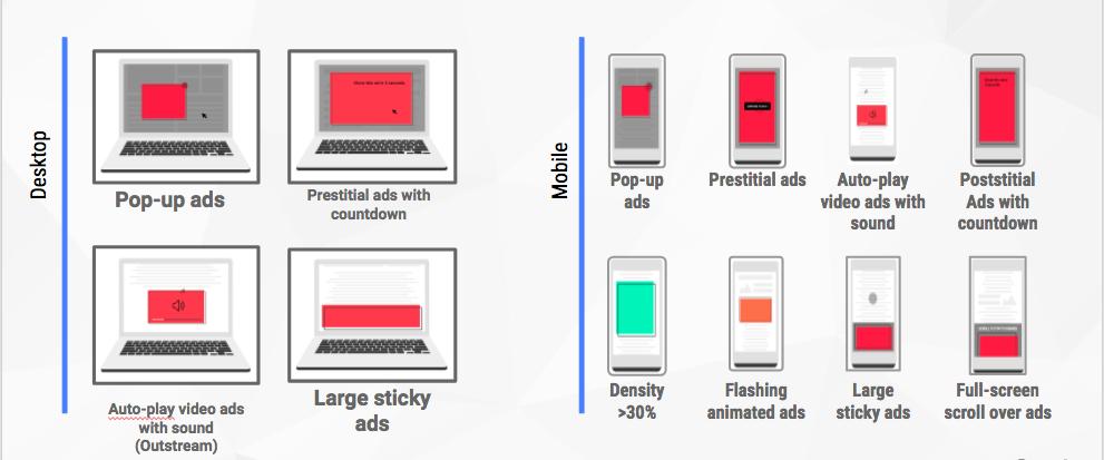 Google Chrome запустит собственный блокировщик рекламы летом
