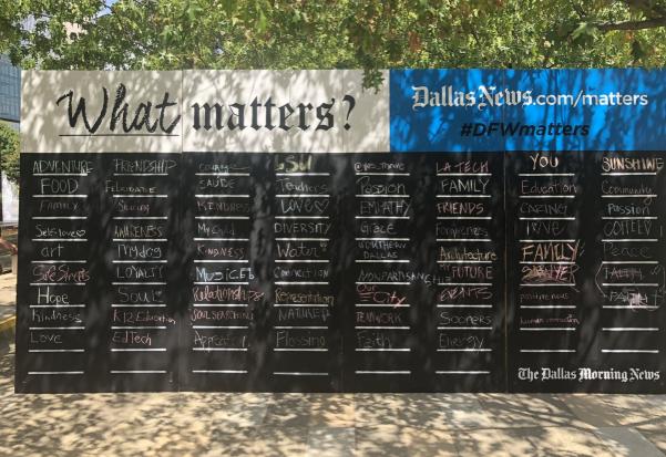 Газета The Dallas Morning News позволила читателям самим выбрать темы