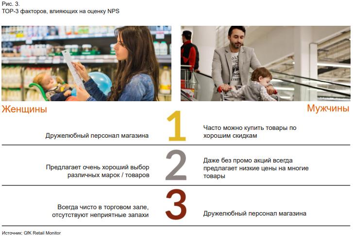 Какие факторы влияют на решение о покупке детских товаров — GfK