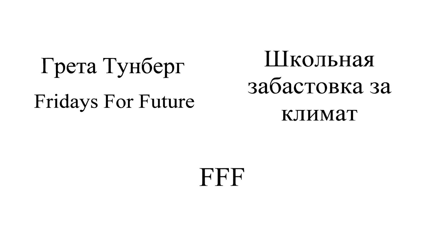 «Патентный троллинг»: в России пытаются зарегистрировать бренд «Грета Тунберг»