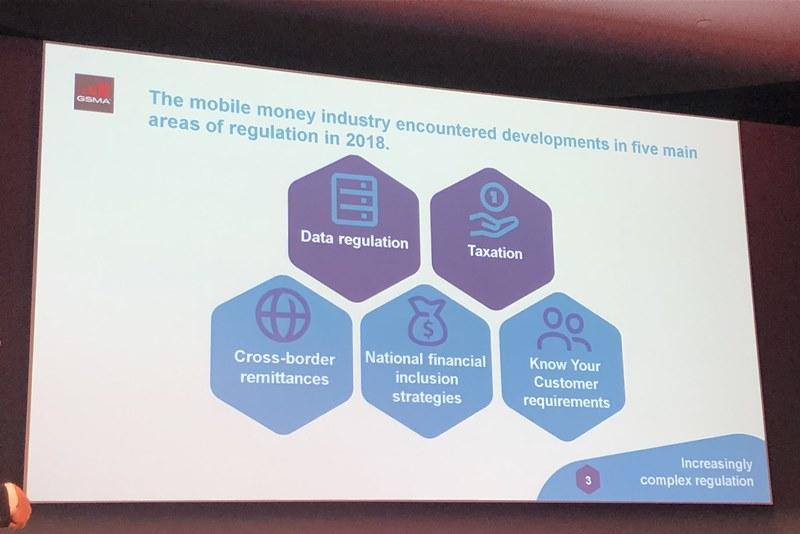 Самое интересное с MWC 2019: тренды и технологии