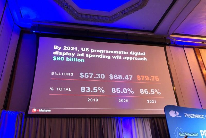 В преддверии Хэллоуина – чертова дюжина главных тезисов  с конференции Programmatic I/O 2019 в Нью-Йорке