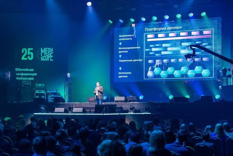 Медиаизмерения 2020: итоги клиентской конференции Mediascope