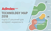 Technology Map 2018