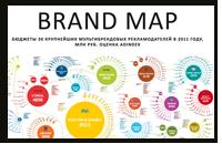 Brand Map