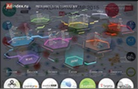 Programmatic_Map