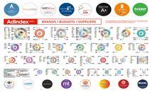 Brand_Map_2016