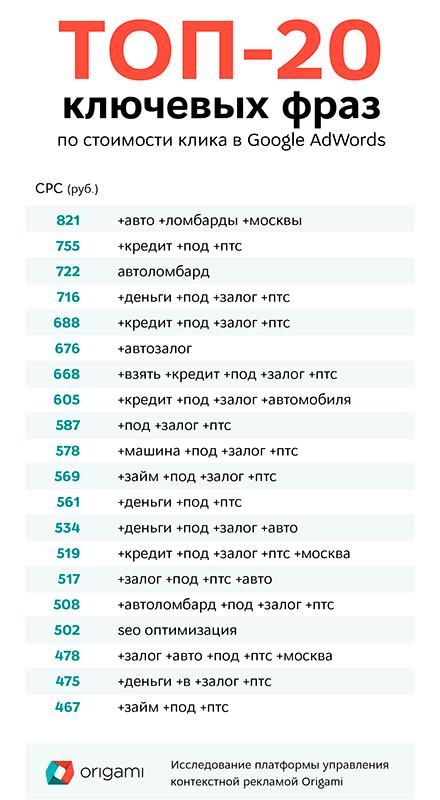 получить кредитную карту в почта банке онлайн на 300000 руб