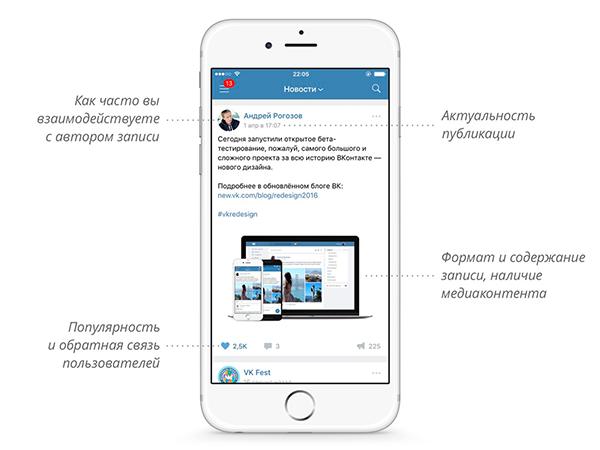 «ВКонтакте» для рекламодателей: новые инструменты в 2016 году