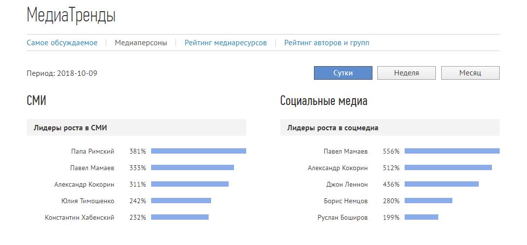 7ced16248286 Что будет с рекламным сотрудничеством Nike и Кокорина - Adindex.ru