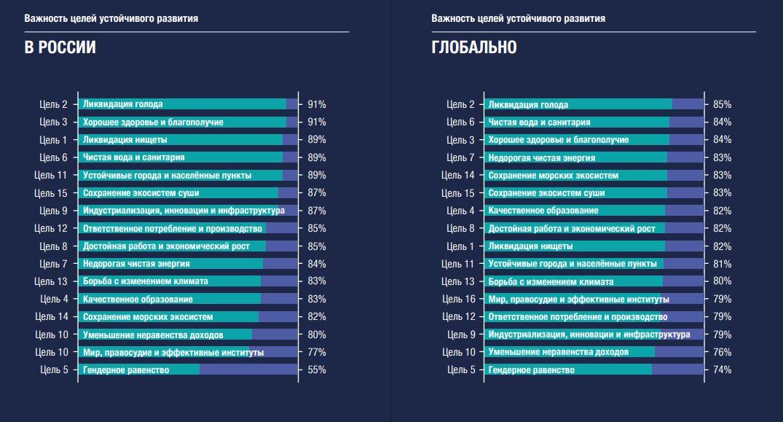Бренд-активизм: инструкция по применению от Ipsos Flair Russia 2020