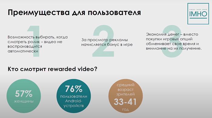 Новый формат интернет рекламы качественные ссылки на сайт Саратов