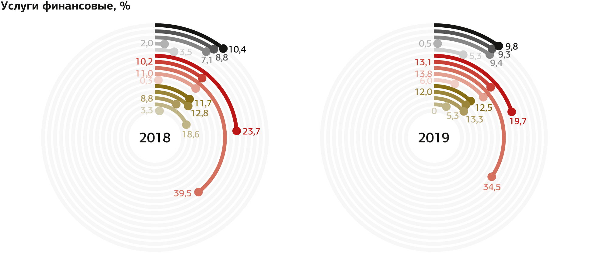 Индекс маркетинговых настроений 2018/2019 Inf_web-21
